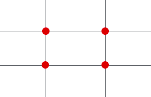 Rule of thirds diagram